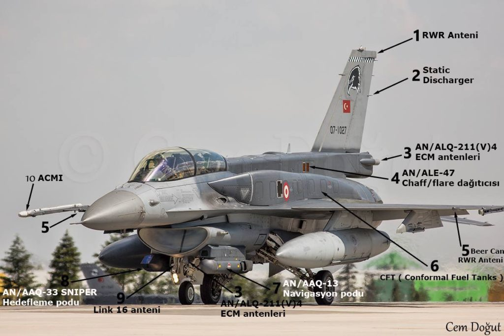 Türk F-16 Block 50+ ına ait bileşenleri gösteren tablo (CEM DOĞUT' a teşekkürler)