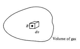 Yoğunluğun diferansiyel tanımı