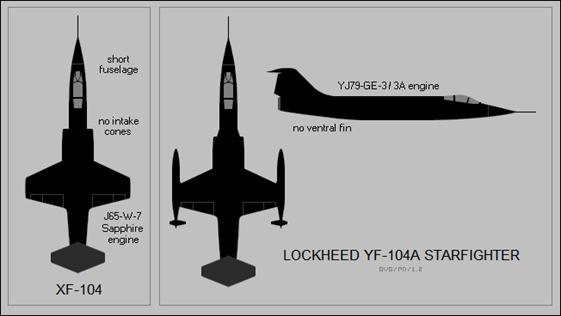 XF-104 ile YF-104A savaş uçağının arasındaki farkları gösteren tablo