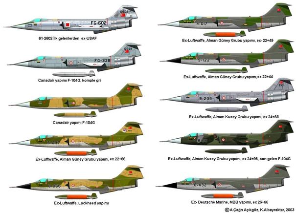 F-104 kamuflajları
