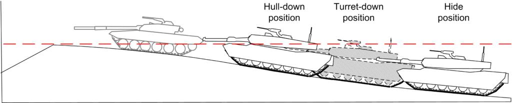 gecmisten-gunumuze-tank-gelisimi-16