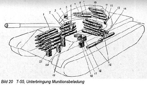 T-55 tank mühimmat taşıdığı kulesinden vurulmasıyla yüksek bir güçle infilak edebiliyordu