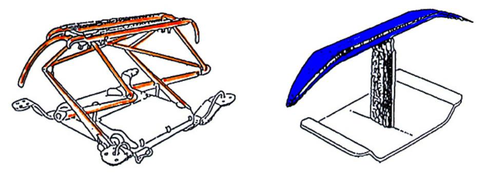 Solda eski model pantograf, sağda yeni model pantograf