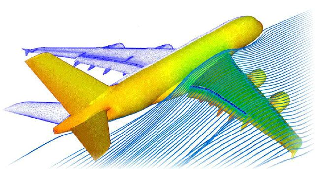 Aerodinamik analizi ve tasarım
