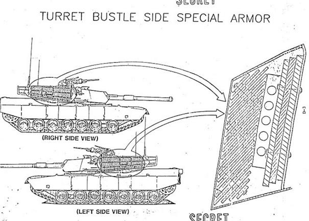 M1 taret çıkıntısında NERA reaktif zırh kullanımı